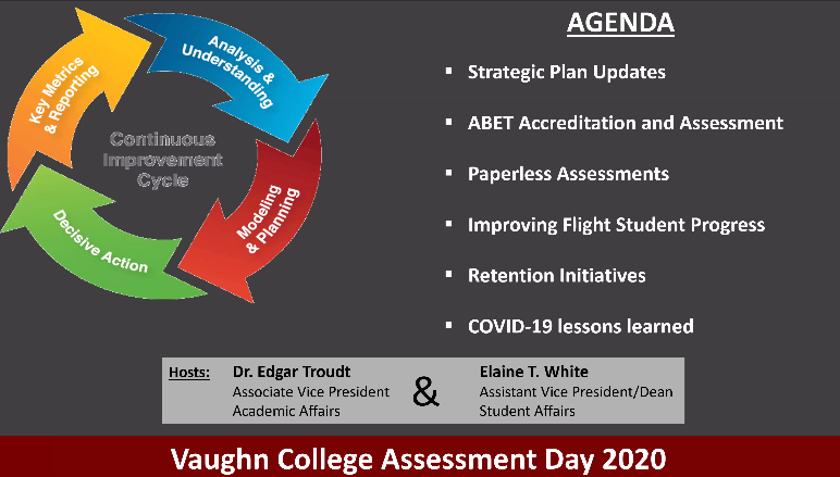 Vaughn College Hosts Fourth Annual Assessment Day Event